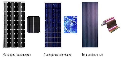 КПД солнечных батарей
