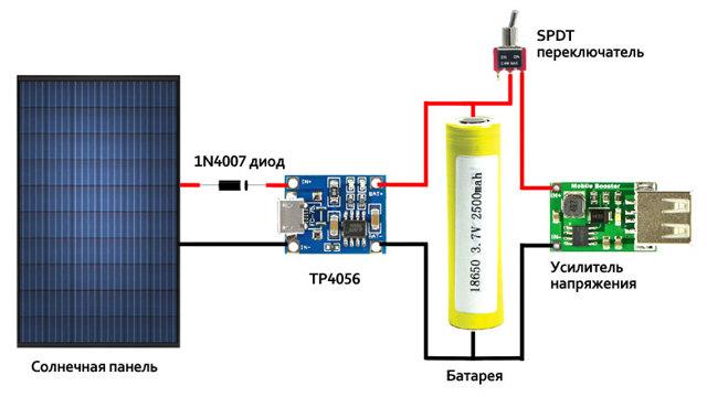 Солнечная зарядка для телефона своими руками