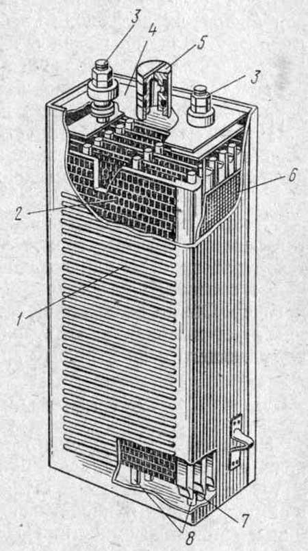 Как восстановить щелочной аккумулятор