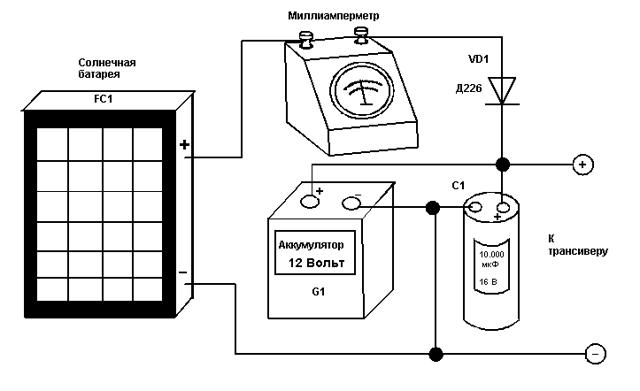 Аккумуляторы для солнечных батарей
