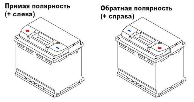 Как определить полярность аккумулятора автомобиля