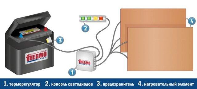 Термокейс для аккумулятора